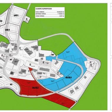 Plan de ordenación urbana de Arrieta